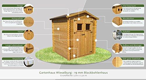 Gartenhaus Wieselburg